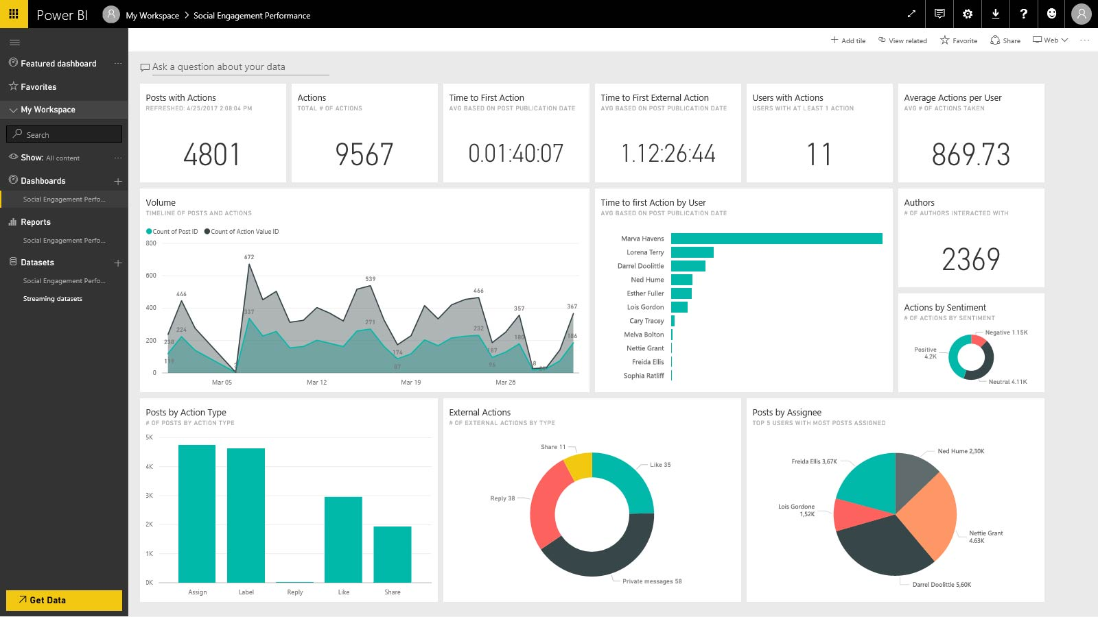 content-pack-social-engagement-dashboard